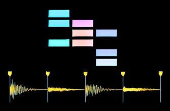 Аудио и миди-клипы в Ableton